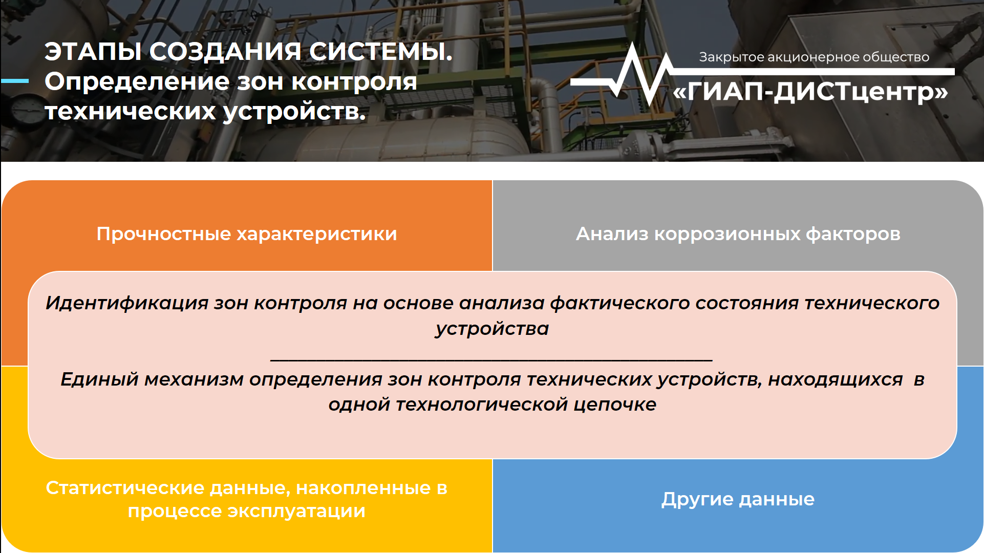 Этапы создания системы. Определение зон контроля технических устройств